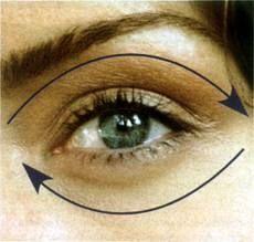 массаж для глаз